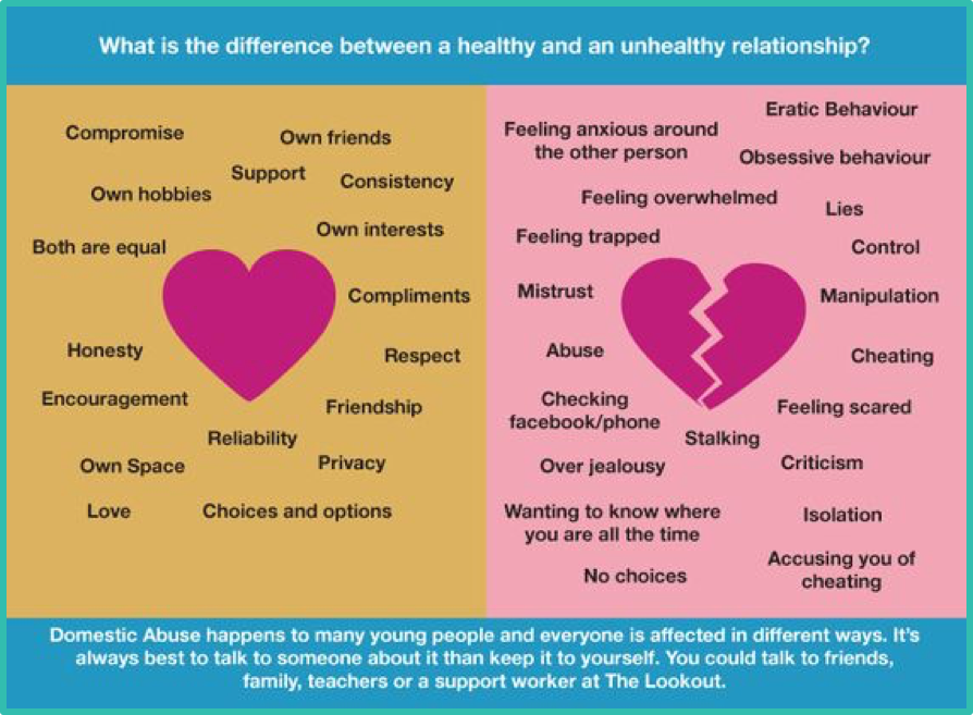 Healthy Relationships Teenage Resource